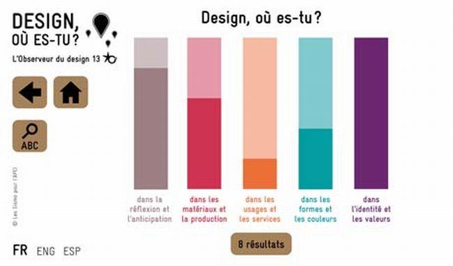 Application Design Ou Es Tu ?