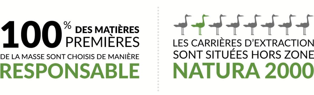 Nessuna materia prima proveniente da aree protette Natura 2000